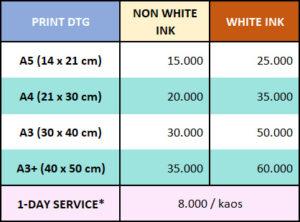 Pricelist Print DTG